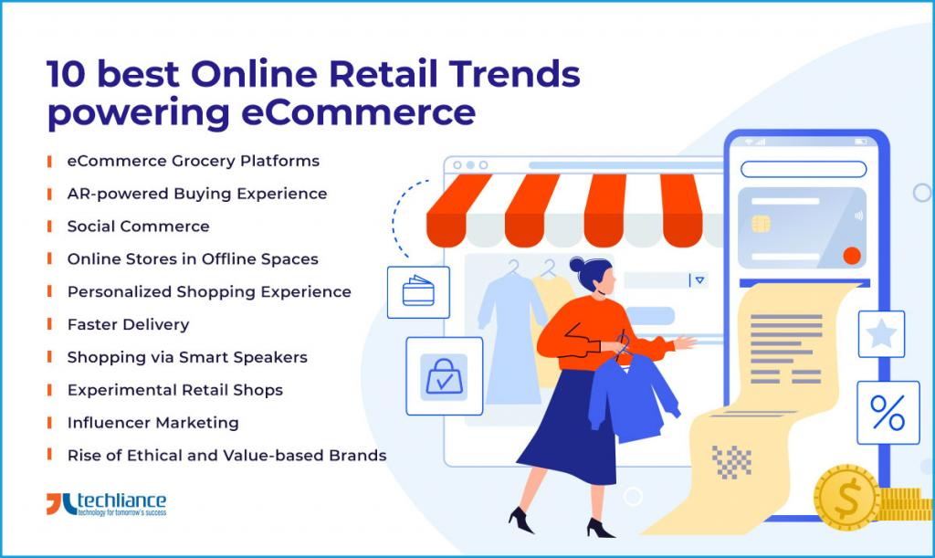 10 best online Retail Trends powering eCommerce