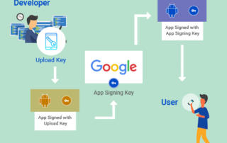 Handling Android Deployment Keys In Google Play Console
