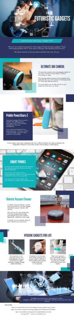 Futuristic Tech Gadgets [Infographic]