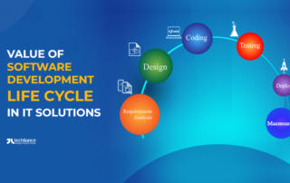 Value of Software Development Life Cycle in IT Solutions