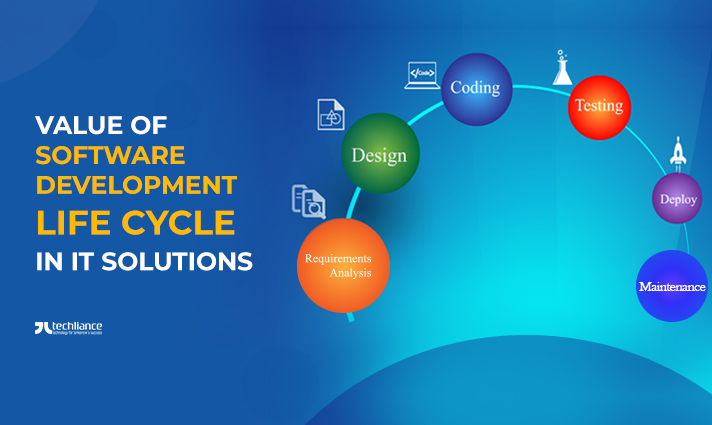 Importance Of Software Development Life Cycle In It Services