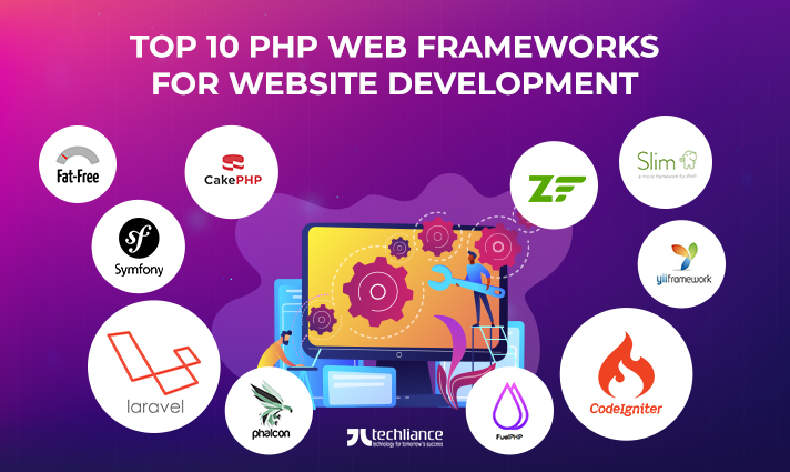 Top 10 PHP Web Frameworks for Website Development