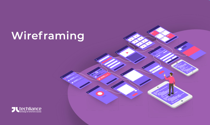 Wireframing helps in Mobile App Design