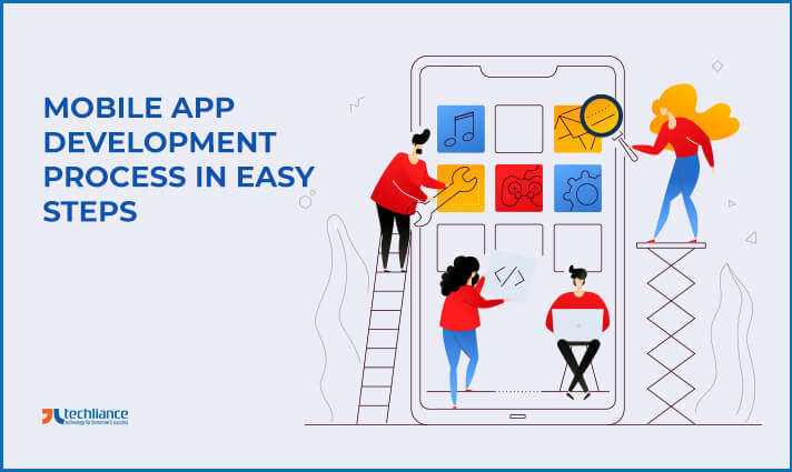 Mobile App Development Process in Simple Steps
