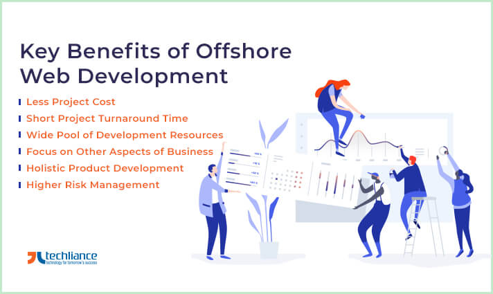 Offshore Web Development: Key Benefits