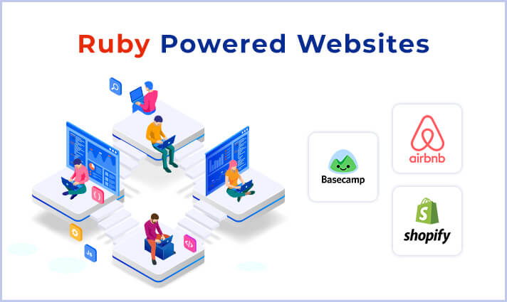 Ruby powered Websites