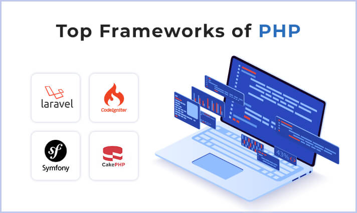 Top Frameworks of PHP