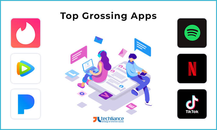 Top Grossing Mobile Apps of 2019