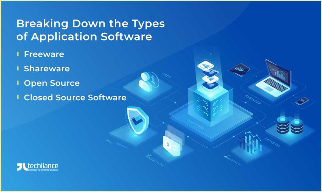 Breaking Down the Types of Application Software