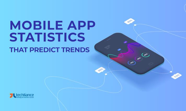 Mobile App Statistics that Predict the Future Trends