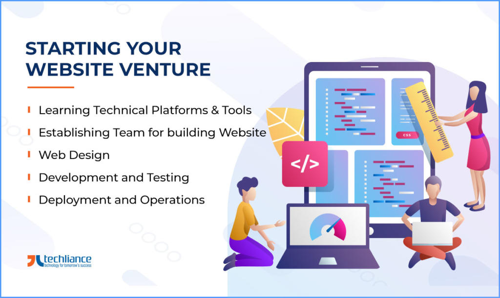 Starting your Website venture