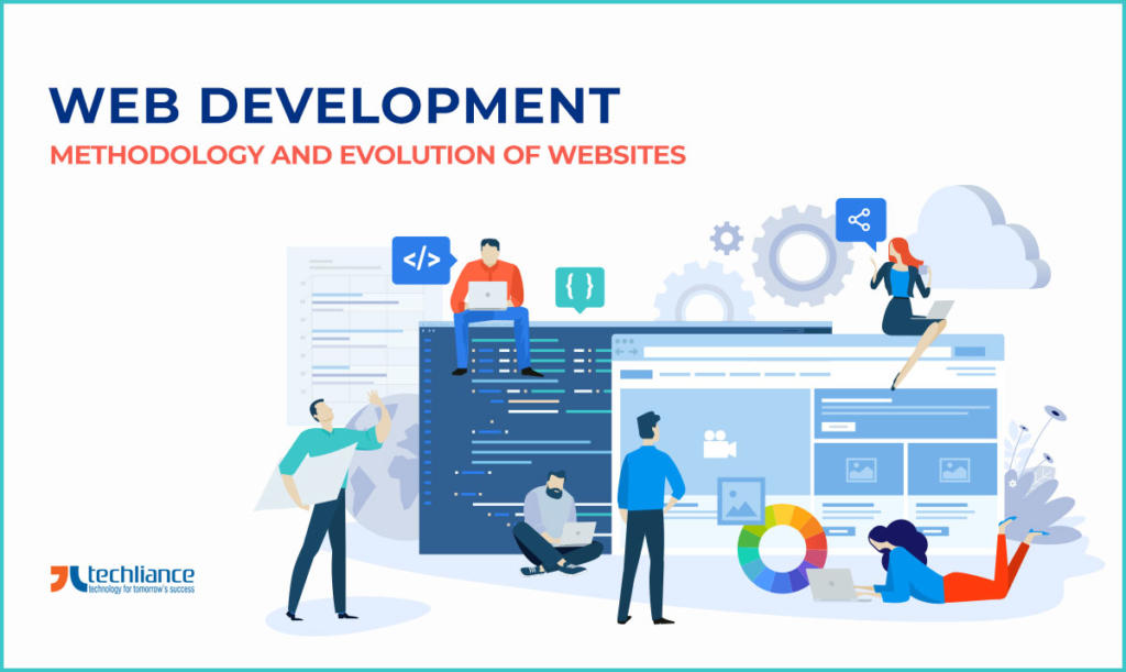 Web Development - Methodology & Evolution of Websites