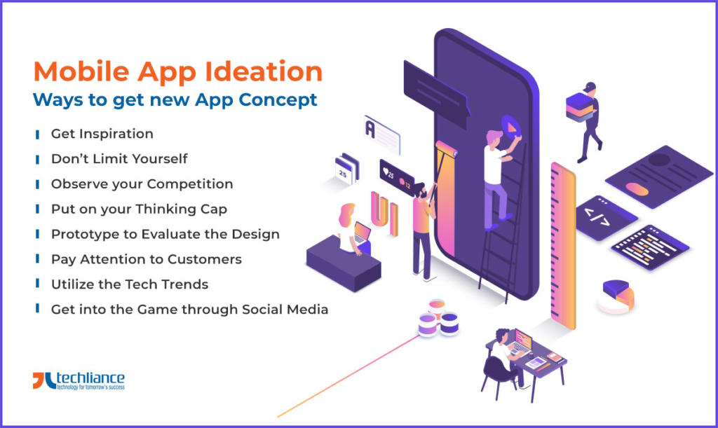 Mobile App Ideation - Ways to get new App Concept