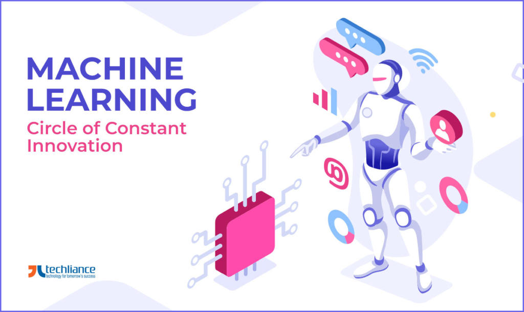 Machine Learning - Circle of Constant Innovation