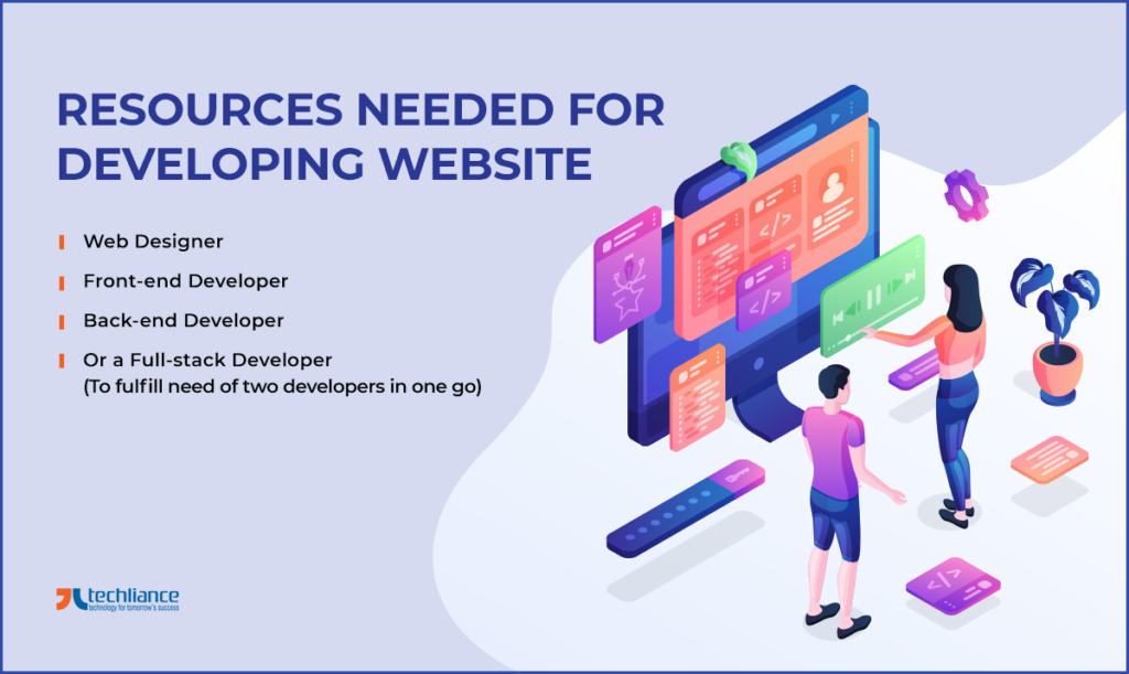 Resources required for Developing Website
