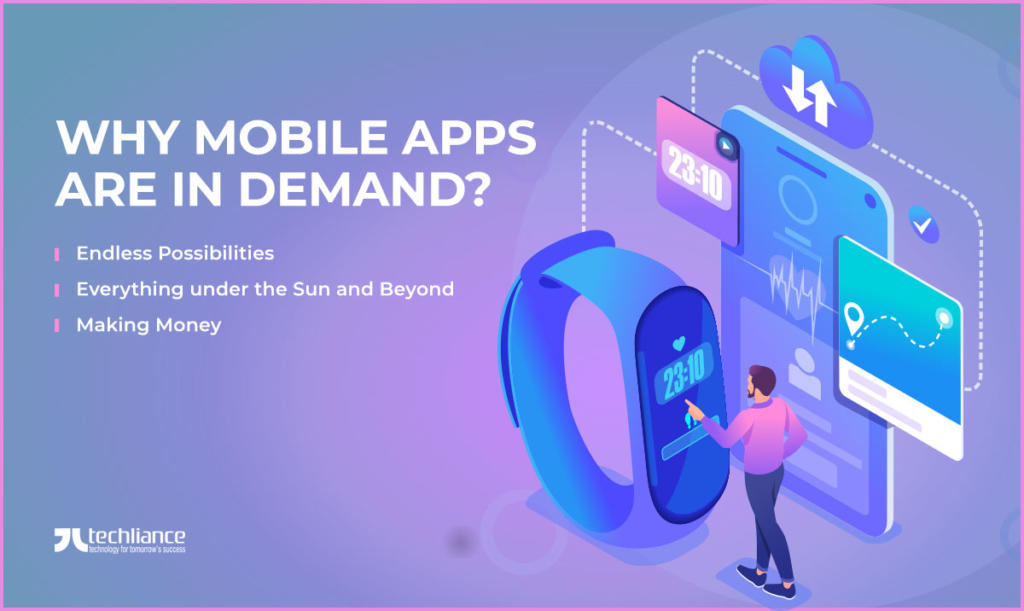 Why Mobile Apps are in Demand