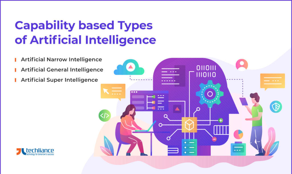 Capability based Types of Artificial Intelligence