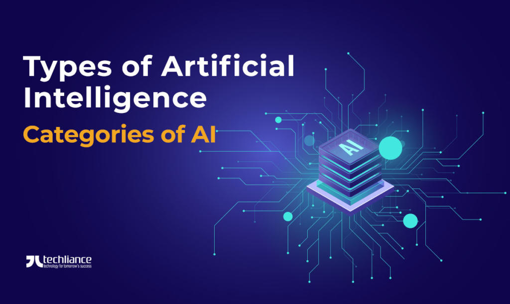 Types of Artificial Intelligence - Categories of AI