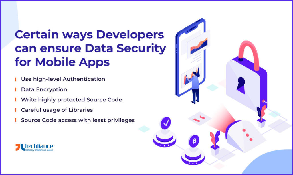 Certain ways Developers can ensure Data Security for Mobile Apps