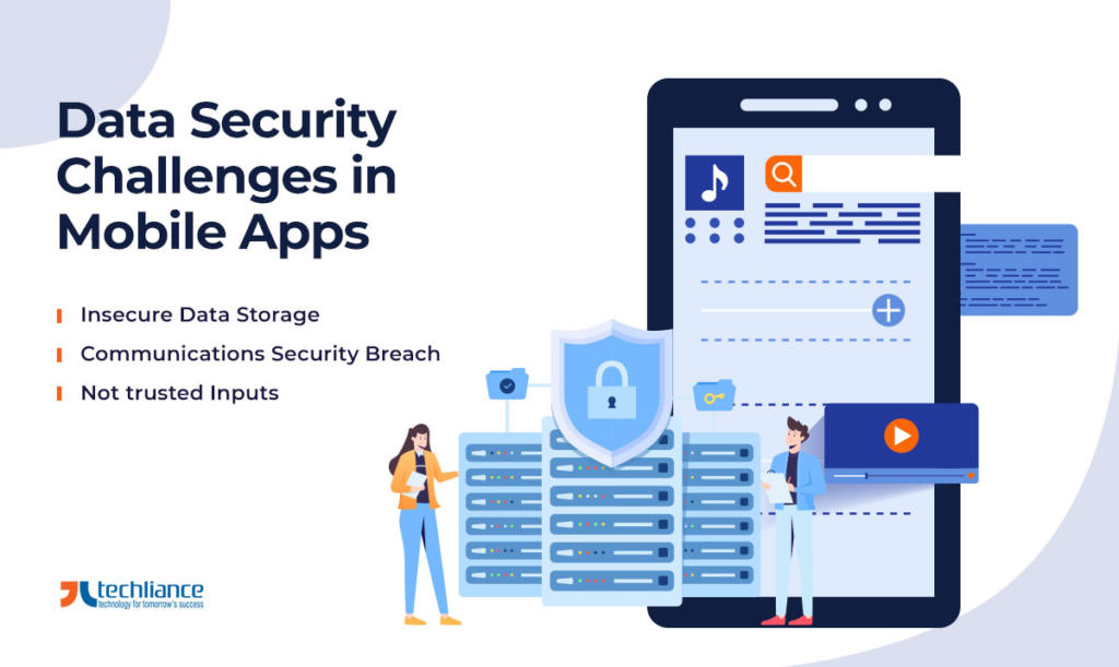Data Security Challenges in Mobile Apps