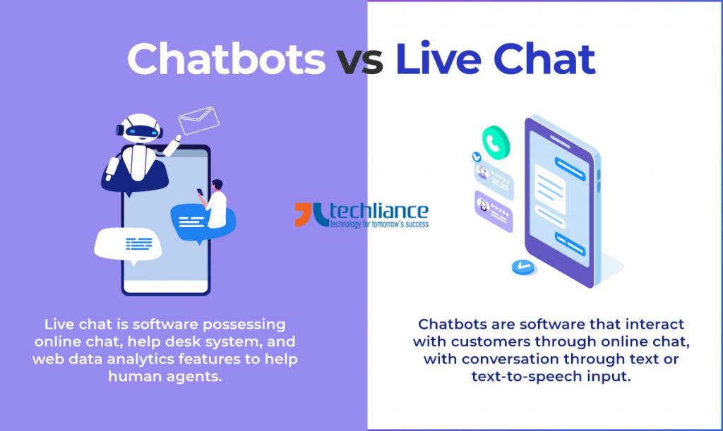 Chatbots vs Live Chat