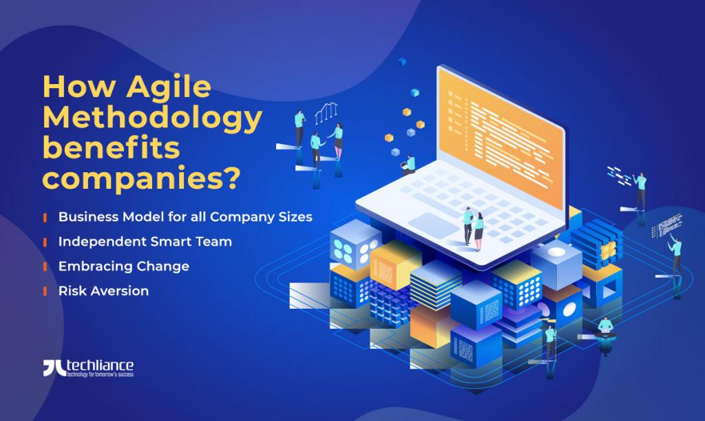 How Agile Methodology benefits companies