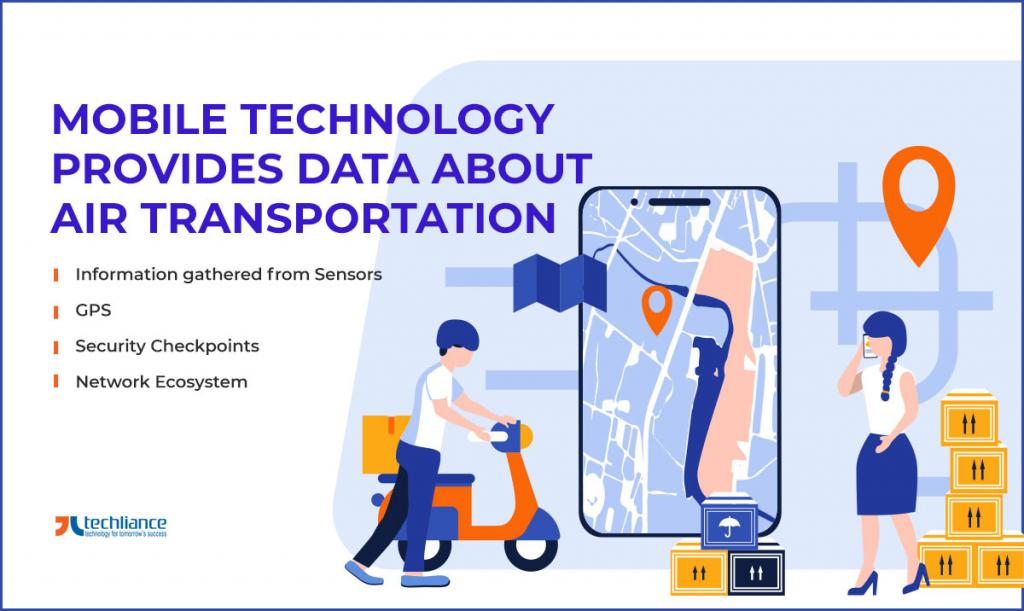 Mobile Technology provides Data about Air Transportation