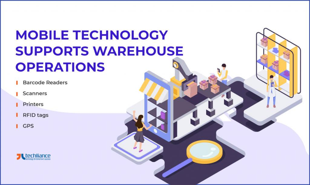 Mobile Technology supports Warehouse Operations