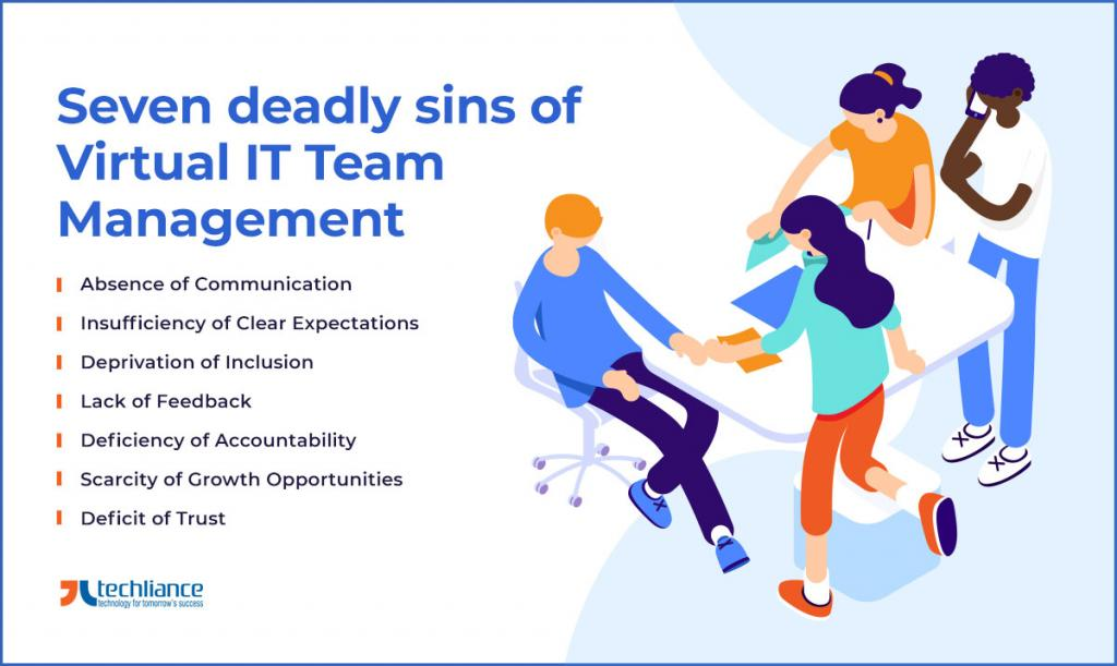 Seven deadly sins of Virtual IT Team management