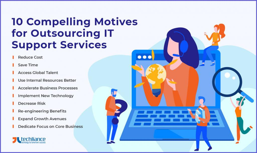 10 Compelling Motives for Outsourcing IT Support Services