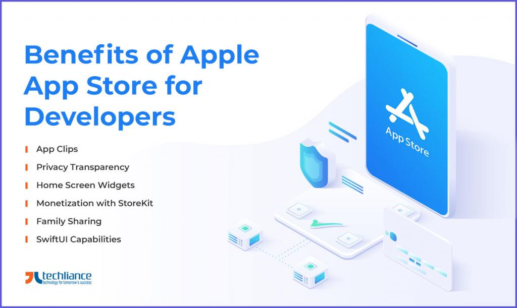 Benefits of Apple App Store for Developers