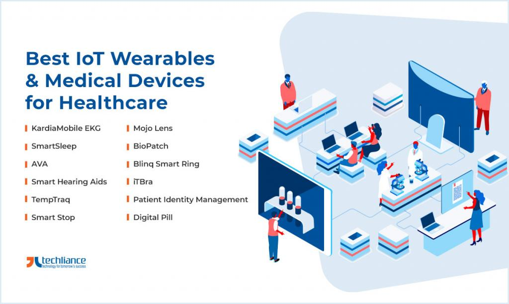 Best IoT Wearables and Medical Devices for Healthcare
