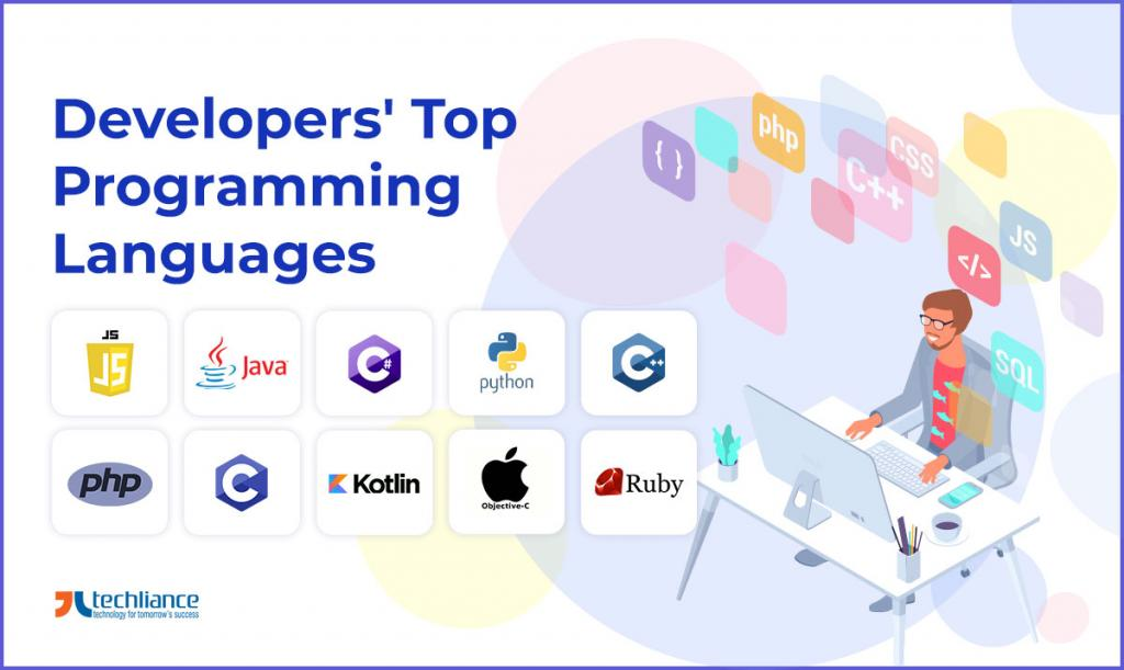 Developers Top Programming Languages