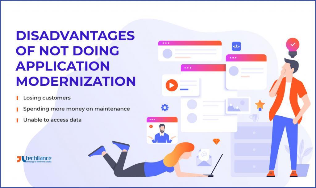 Disadvantages of not doing Application Modernization