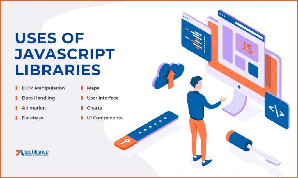 Uses of JavaScript libraries
