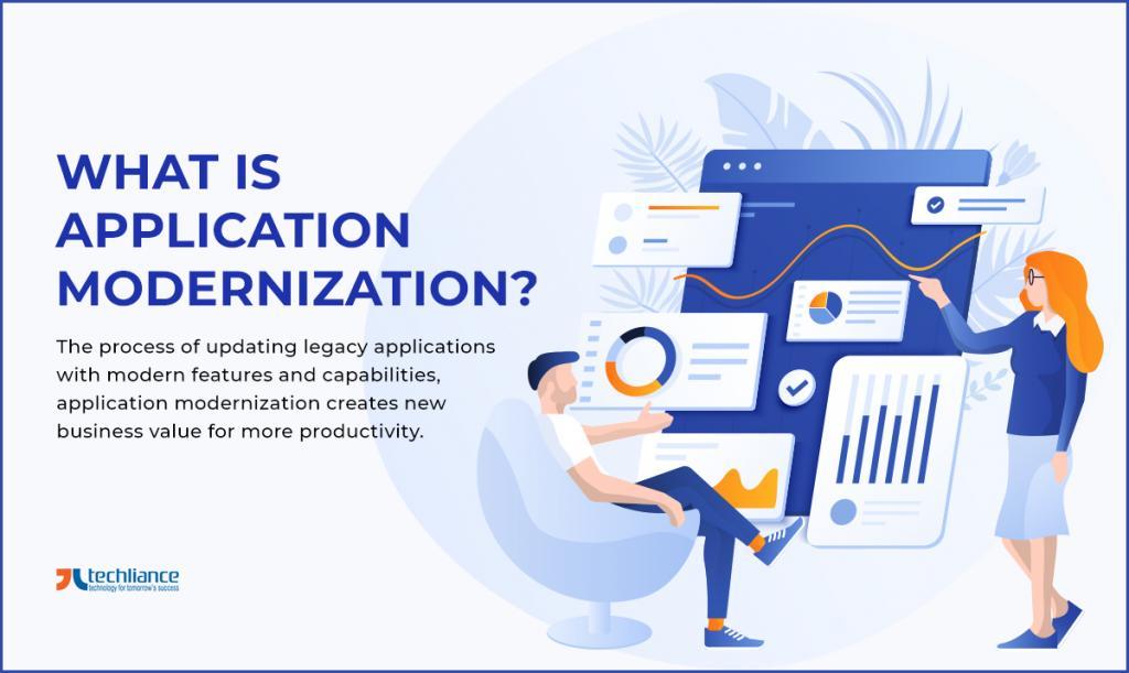 What is Application Modernization