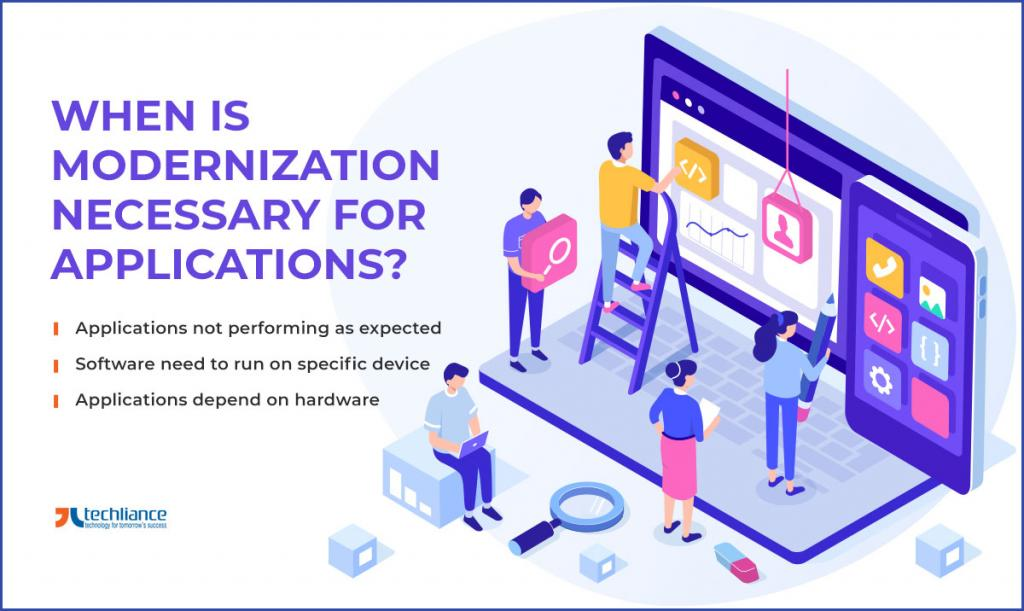 When is Modernization necessary for Applications