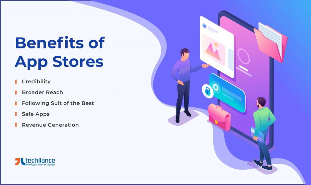 Benefits of App Stores