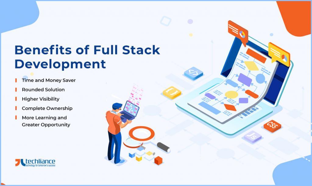 Benefits of Full Stack Development