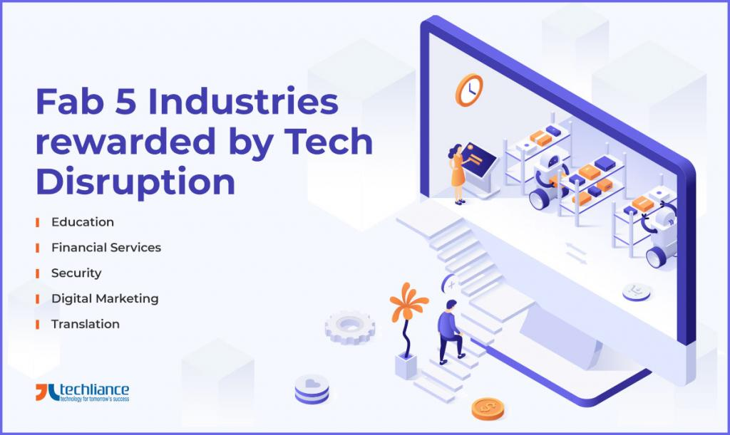 Fab 5 Industries rewarded by Tech Disruption