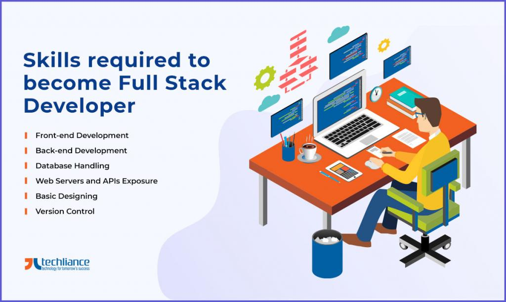 Skills required to become Full Stack Developer