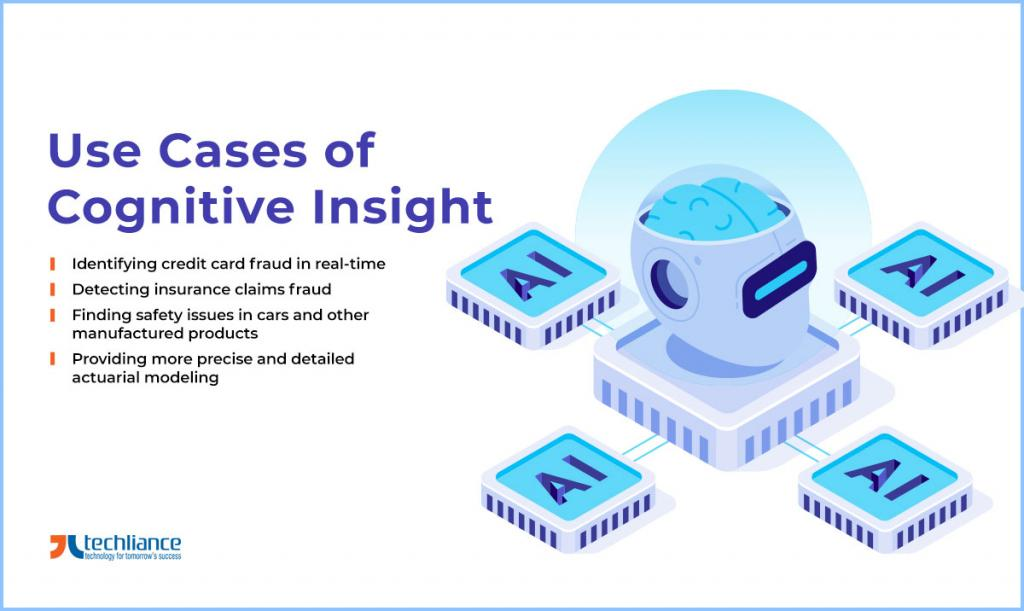 Use Cases of Cognitive Insight
