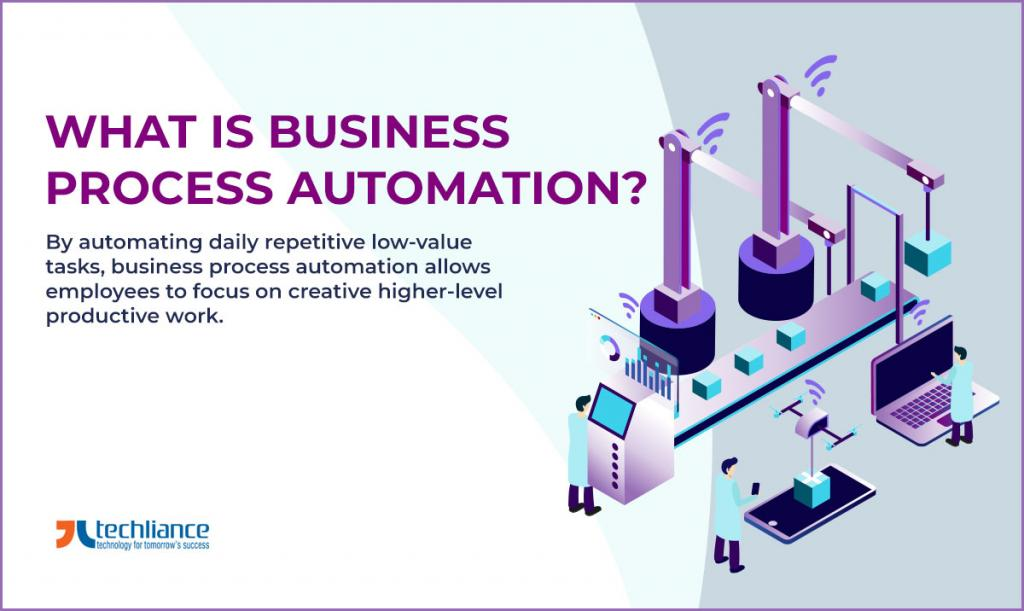 What Is Business Process Automation