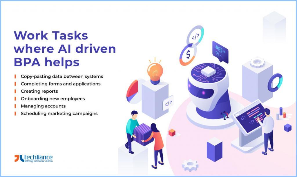 Work Tasks where AI driven BPA helps