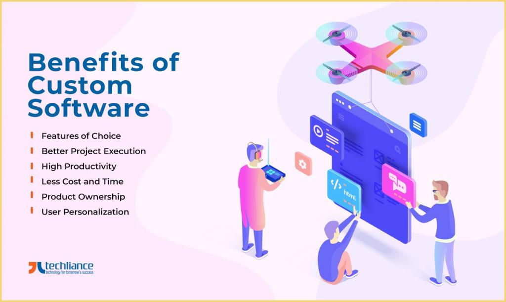 Benefits of Custom Software