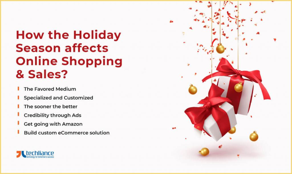 How the Holiday Season affects Online Shopping & Sales