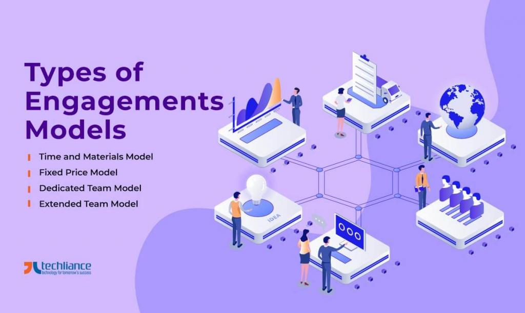 Types of Engagements Models