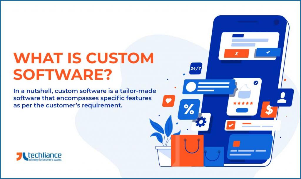 What is Custom Software