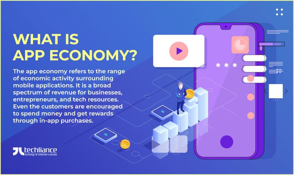 What is App Economy? Benefits for the USA and World
