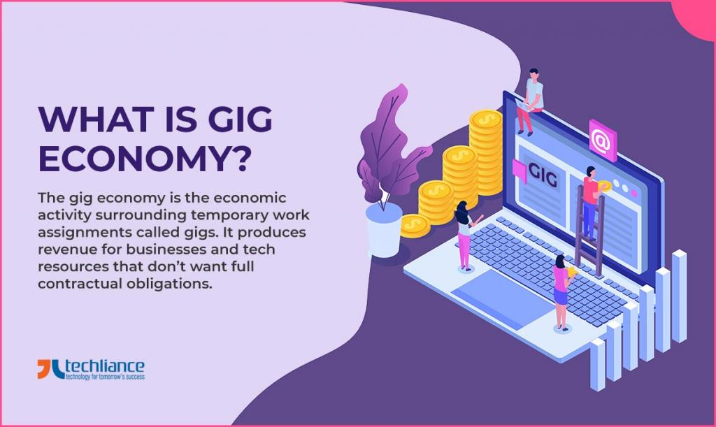 What is Gig Economy